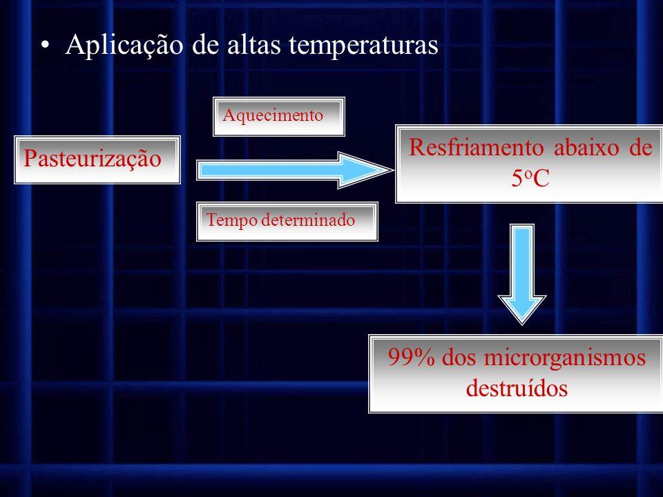 Aplicação de altas temperaturas