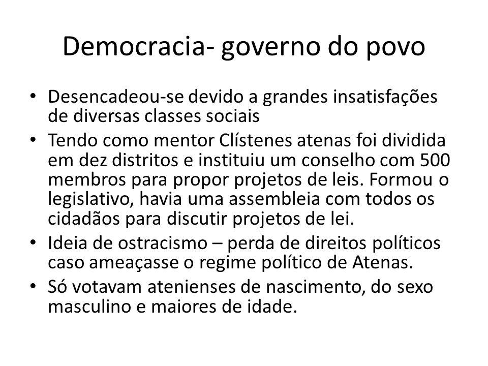 Democracia- governo do povo