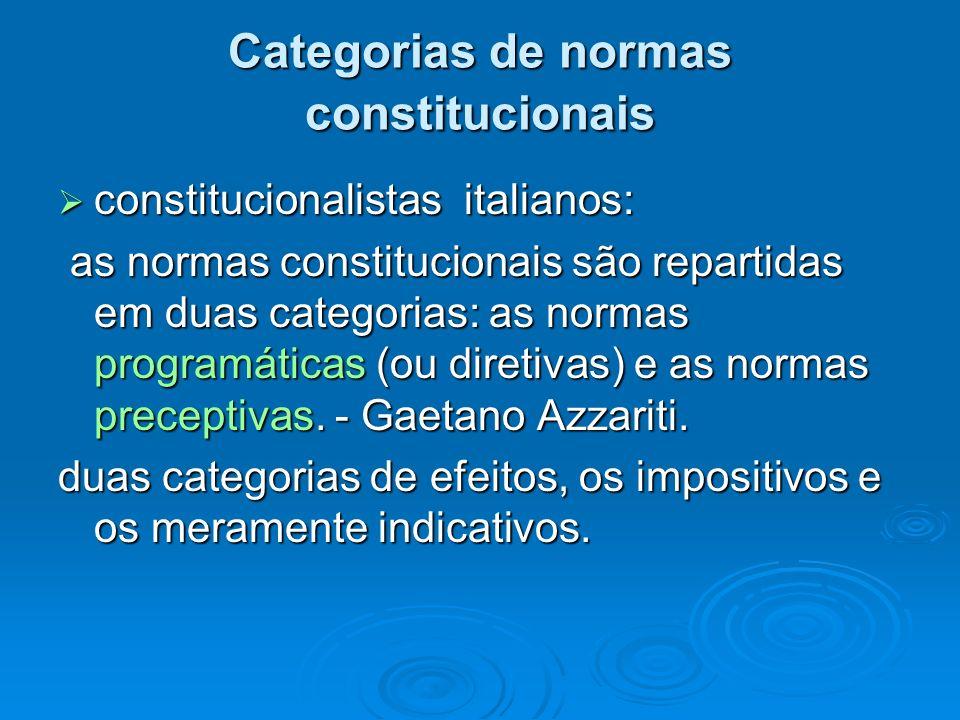 Categorias de normas constitucionais