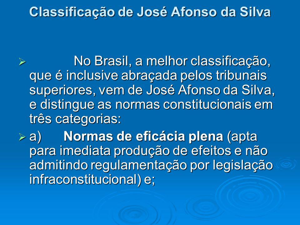 Classificação de José Afonso da Silva