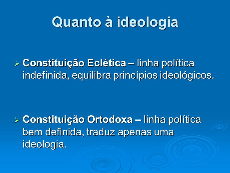 Quanto à ideologia Constituição Eclética – linha política indefinida, equilibra princípios ideológicos.
