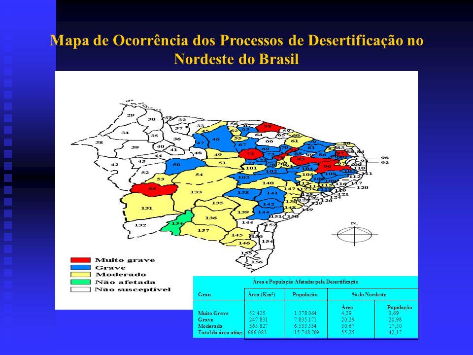 Área e População Afetadas pela Desertificação
