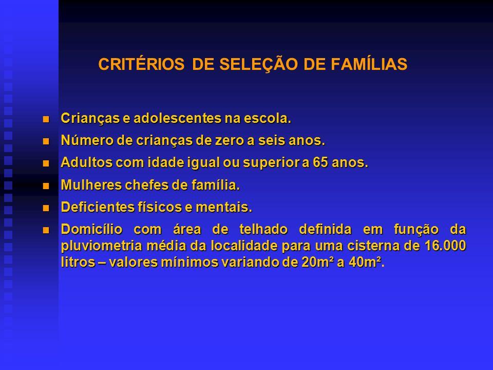 CRITÉRIOS DE SELEÇÃO DE FAMÍLIAS