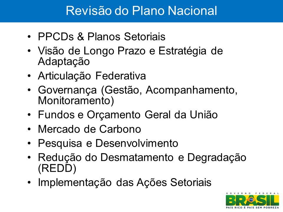 Revisão do Plano Nacional