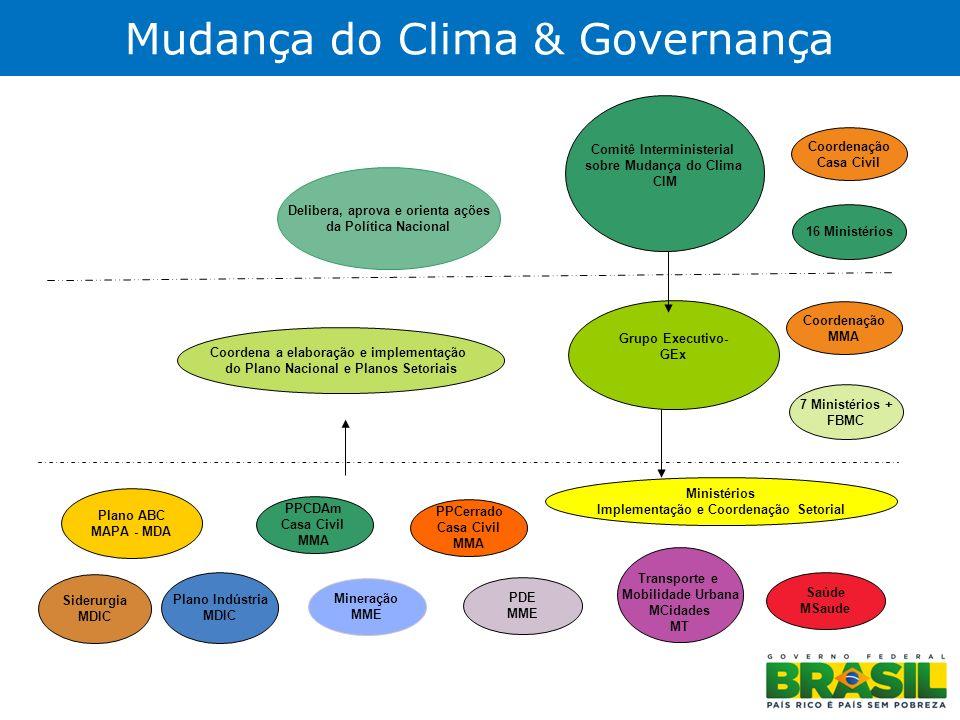 Mudança do Clima & Governança