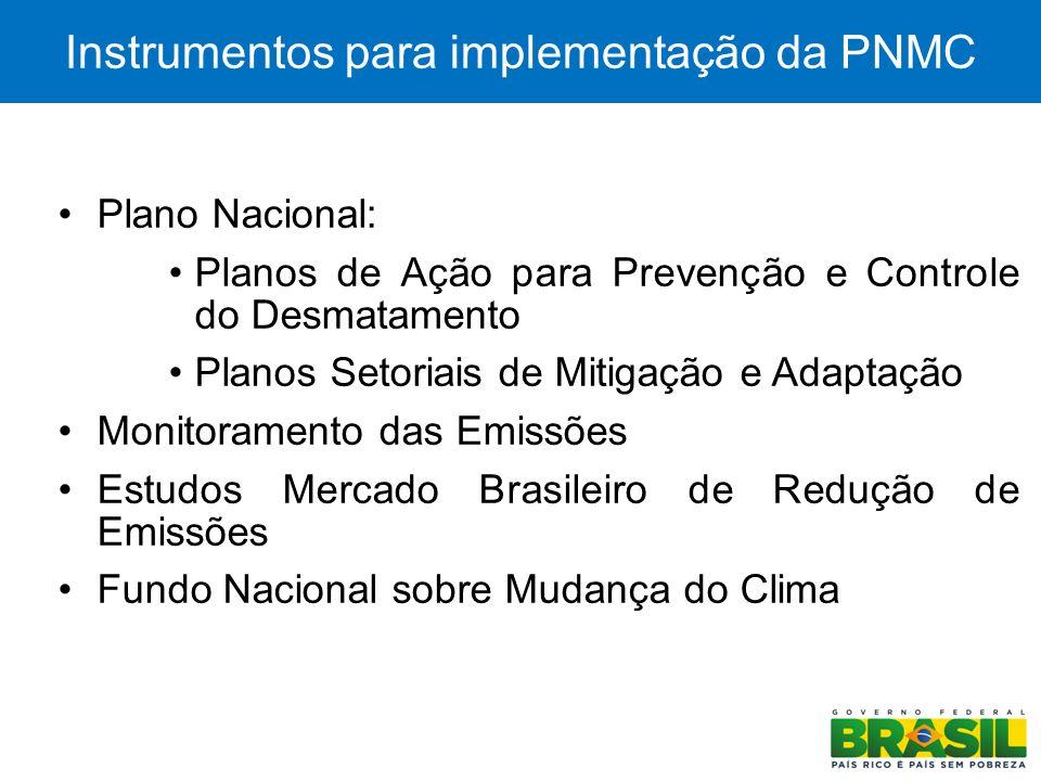 Instrumentos para implementação da PNMC