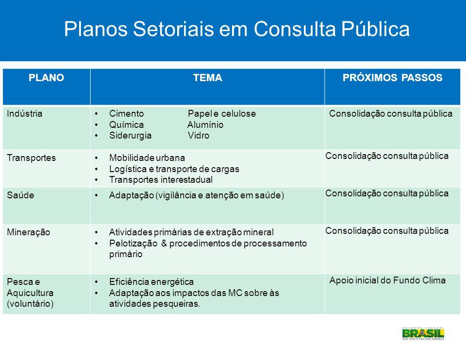 Planos Setoriais em Consulta Pública