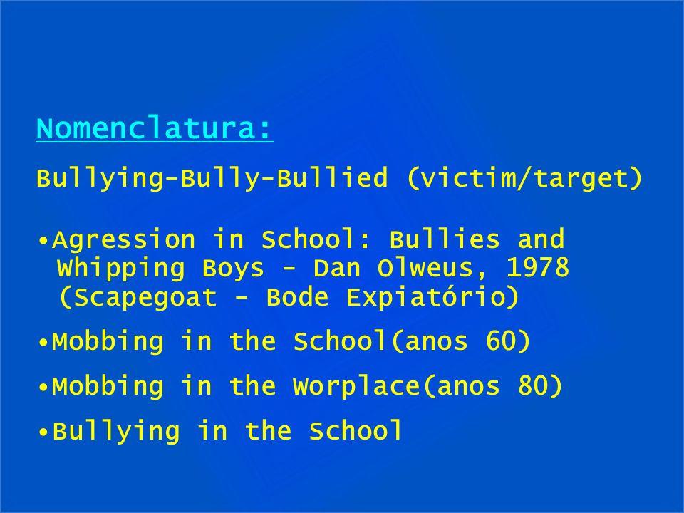 Nomenclatura: Bullying-Bully-Bullied (victim/target)