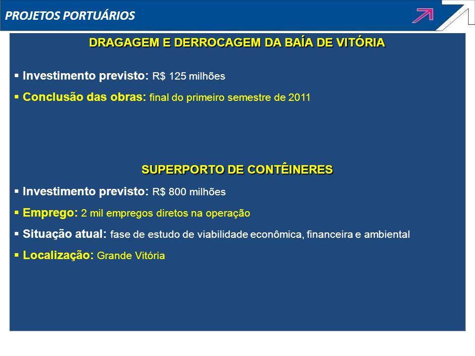 DRAGAGEM E DERROCAGEM DA BAÍA DE VITÓRIA SUPERPORTO DE CONTÊINERES