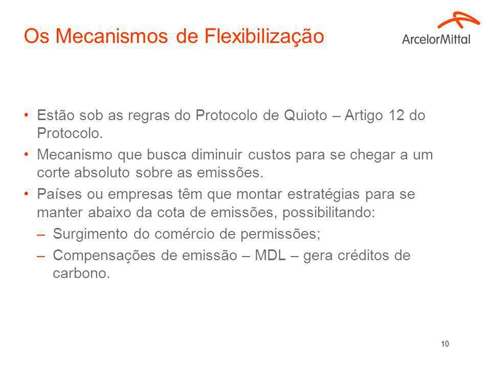 Os Mecanismos de Flexibilização