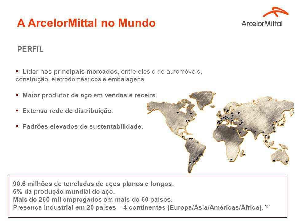 A ArcelorMittal no Mundo