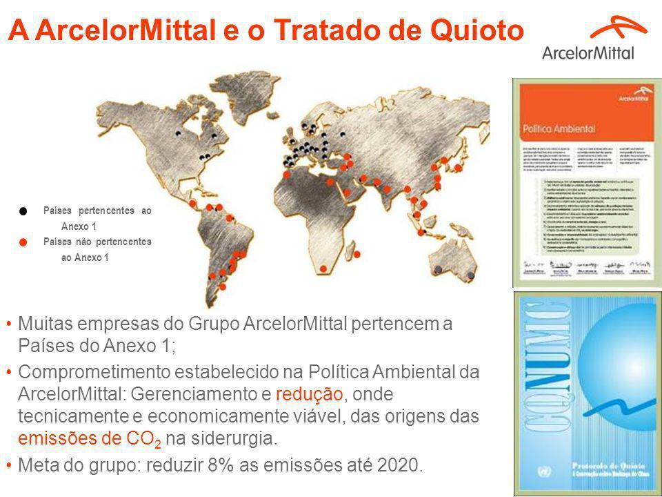 A ArcelorMittal e o Tratado de Quioto