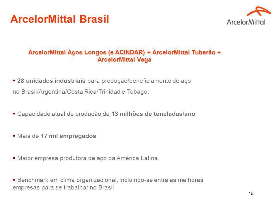 ArcelorMittal Brasil ArcelorMittal Aços Longos (e ACINDAR) + ArcelorMittal Tubarão + ArcelorMittal Vega.
