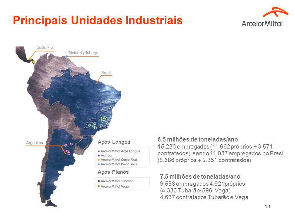 Principais Unidades Industriais
