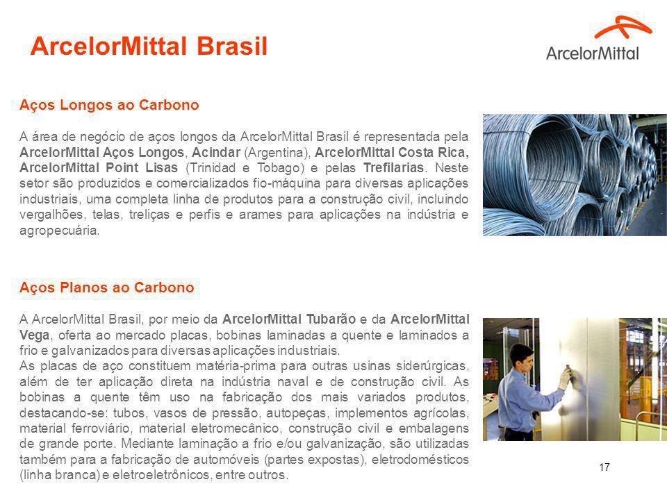 ArcelorMittal Brasil Aços Longos ao Carbono Aços Planos ao Carbono