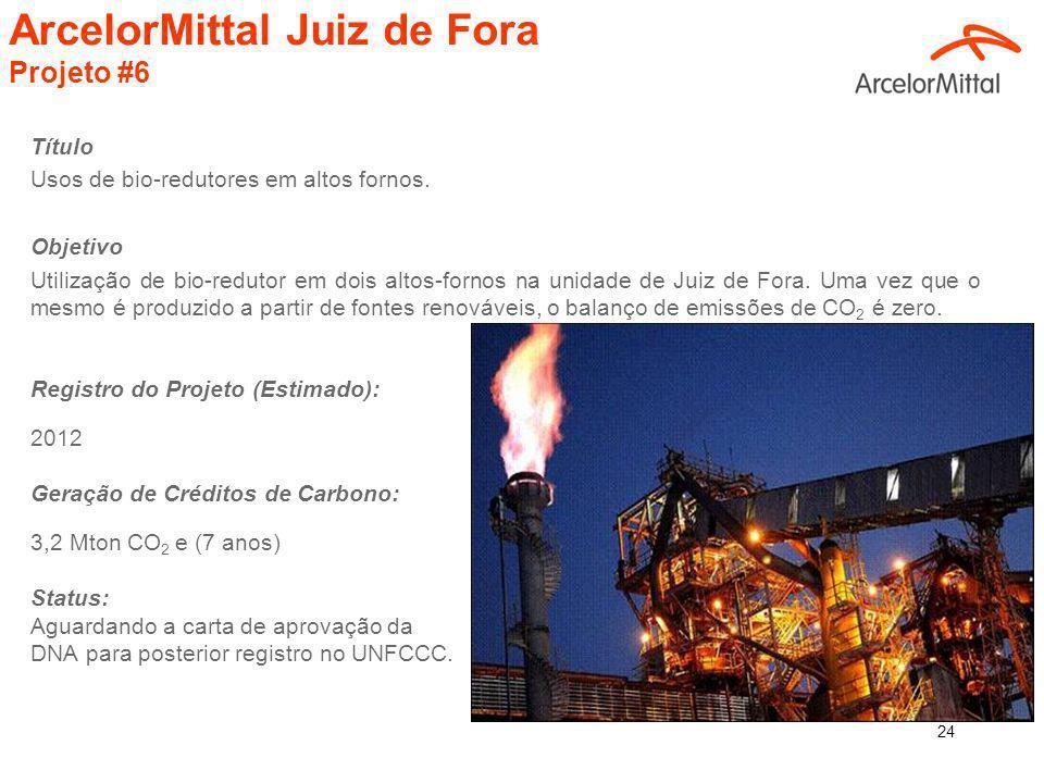 ArcelorMittal Juiz de Fora Projeto #6