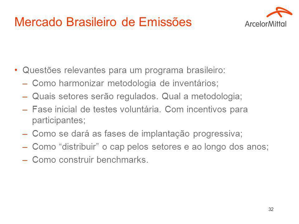 Mercado Brasileiro de Emissões