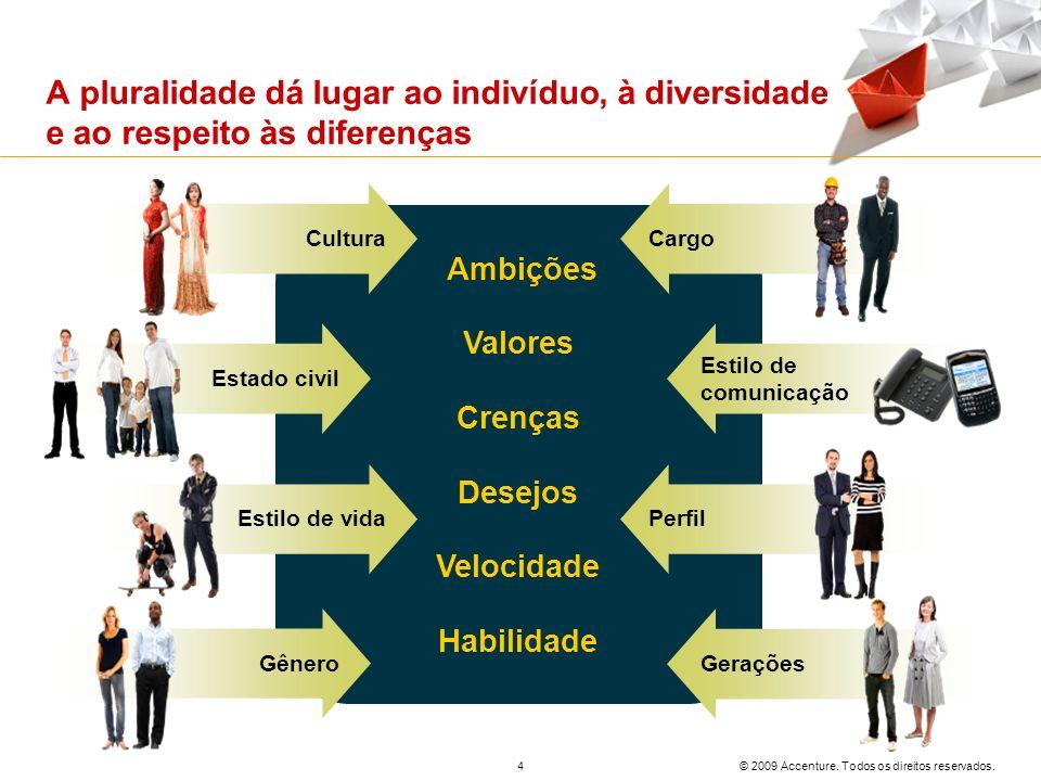 A pluralidade dá lugar ao indivíduo, à diversidade e ao respeito às diferenças