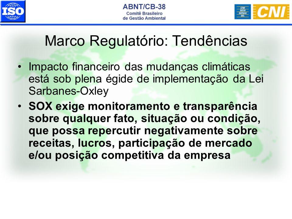 Marco Regulatório: Tendências