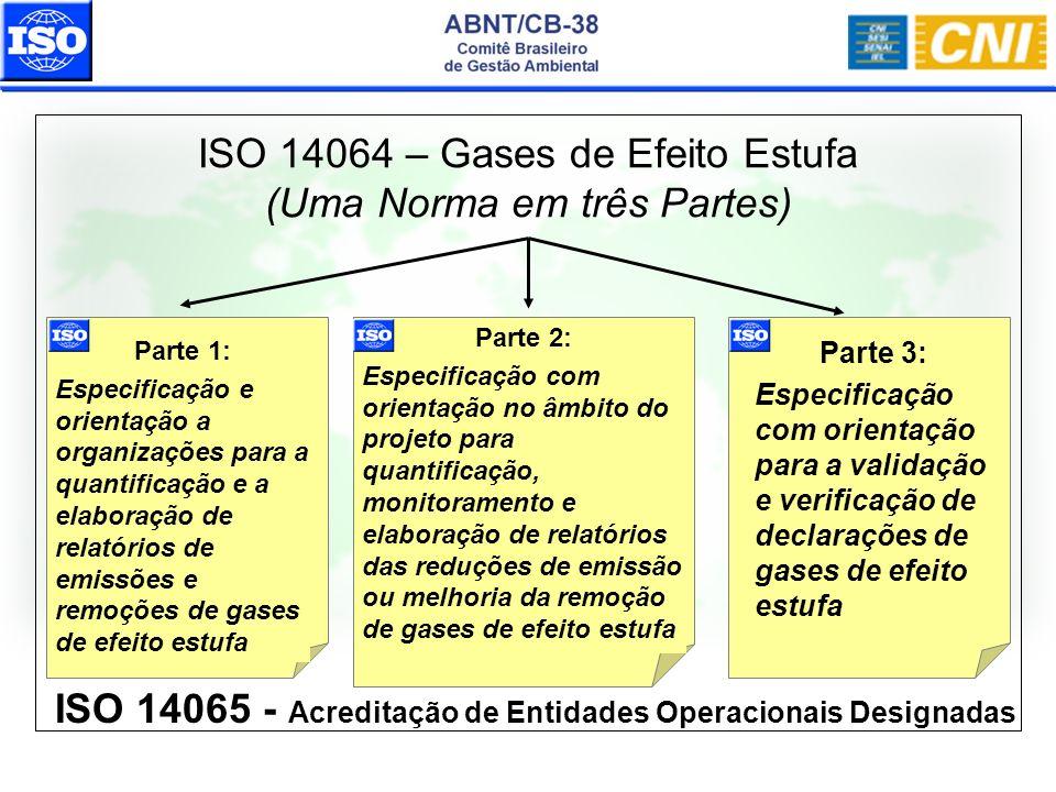 ISO 14064 – Gases de Efeito Estufa (Uma Norma em três Partes)