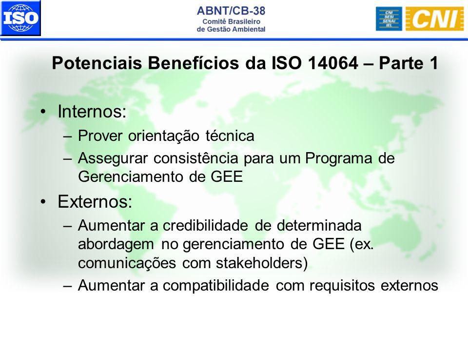 Potenciais Benefícios da ISO 14064 – Parte 1