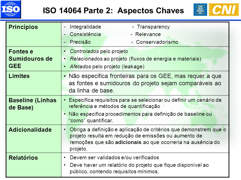 ISO 14064 Parte 2: Aspectos Chaves