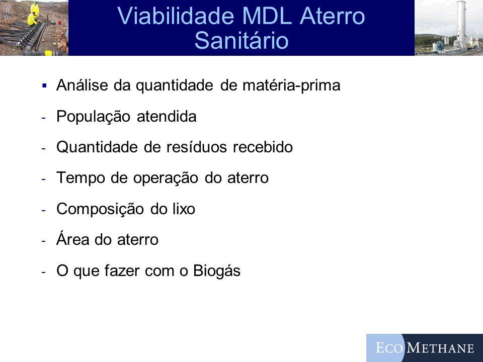 Viabilidade MDL Aterro Sanitário