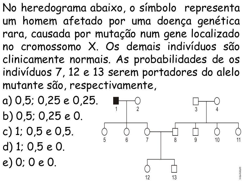 No heredograma abaixo, o símbolo representa um homem afetado por uma doença genética rara, causada por mutação num gene localizado no cromossomo X.