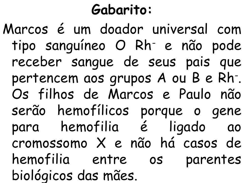 Gabarito: Marcos é um doador universal com tipo sanguíneo O Rh- e não pode receber sangue de seus pais que pertencem aos grupos A ou B e Rh-.