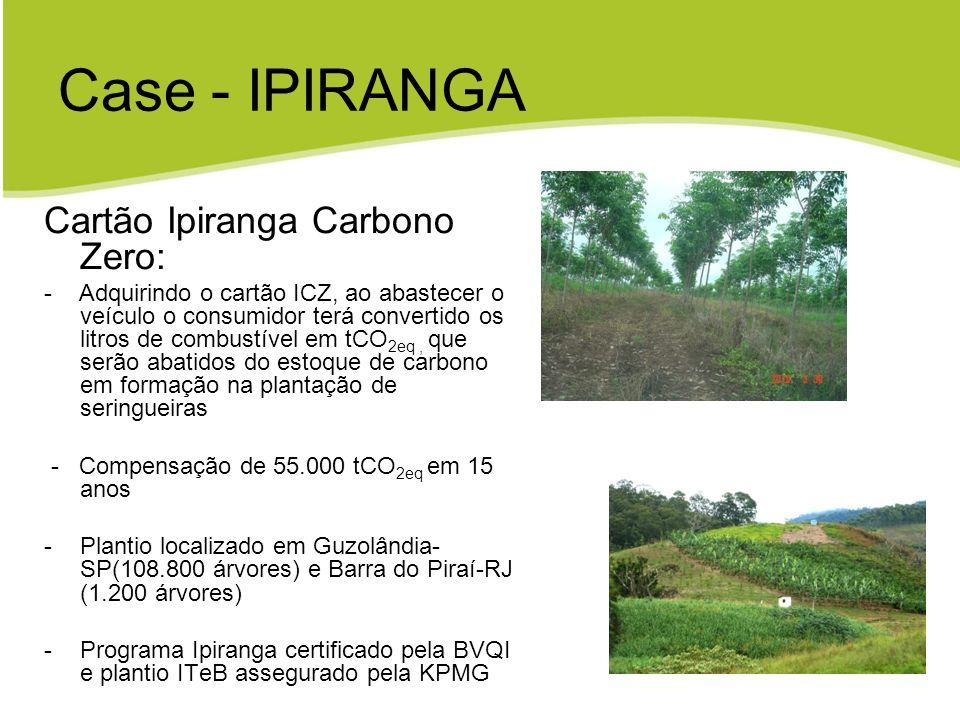 Case - IPIRANGA Cartão Ipiranga Carbono Zero: