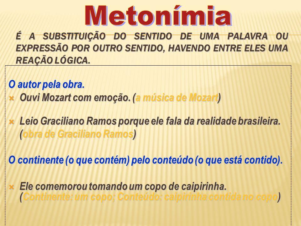Metonímia O autor pela obra.
