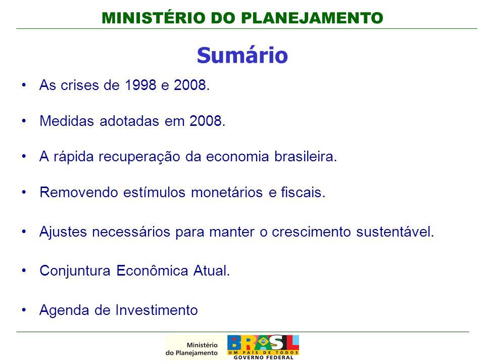 Sumário As crises de 1998 e 2008. Medidas adotadas em 2008.