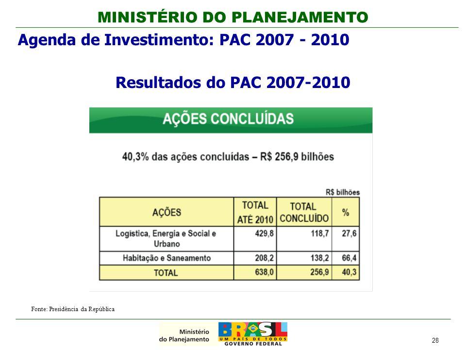 Agenda de Investimento: PAC 2007 - 2010