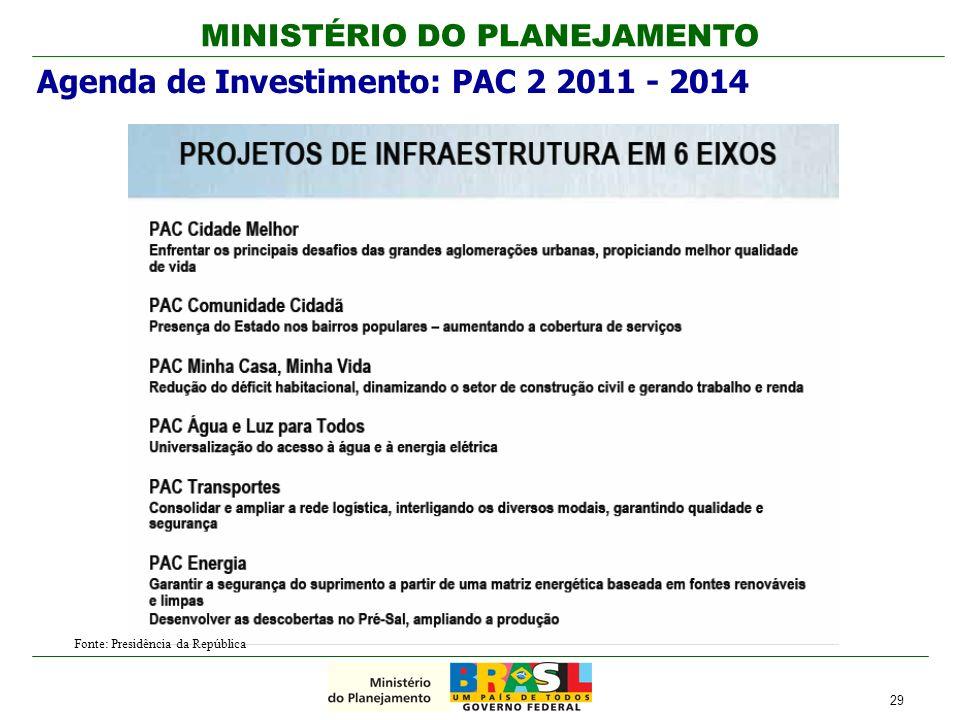 Agenda de Investimento: PAC 2 2011 - 2014
