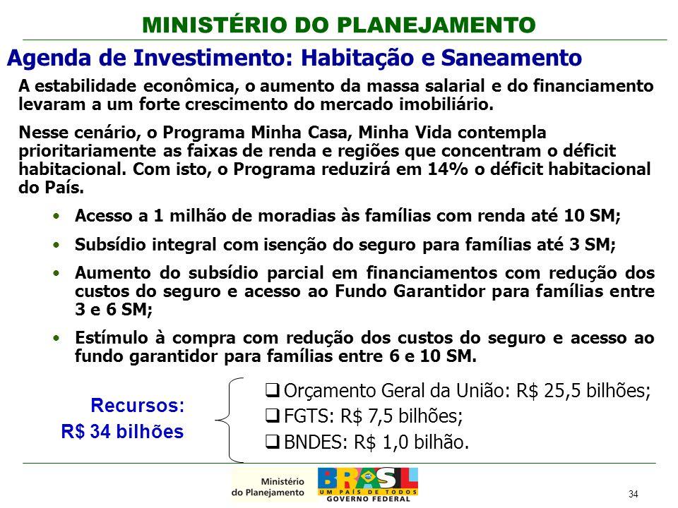 Agenda de Investimento: Habitação e Saneamento