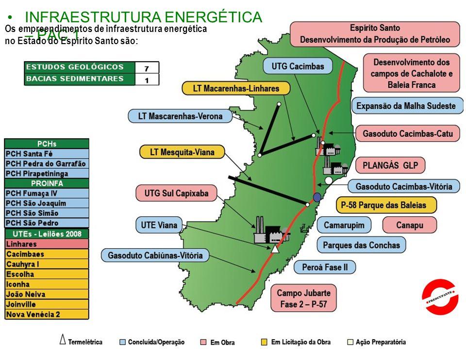 INFRAESTRUTURA ENERGÉTICA – PAC 1