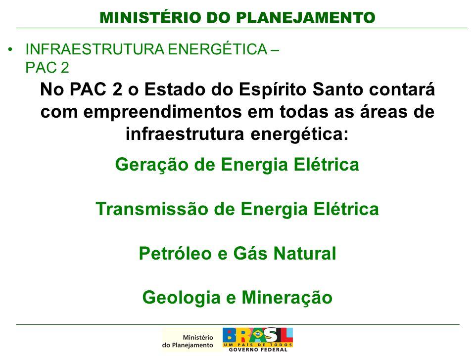 Geração de Energia Elétrica Transmissão de Energia Elétrica