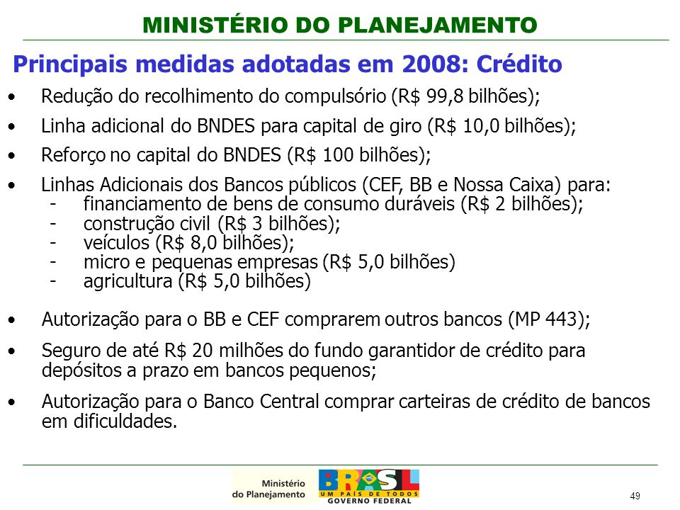 Principais medidas adotadas em 2008: Crédito