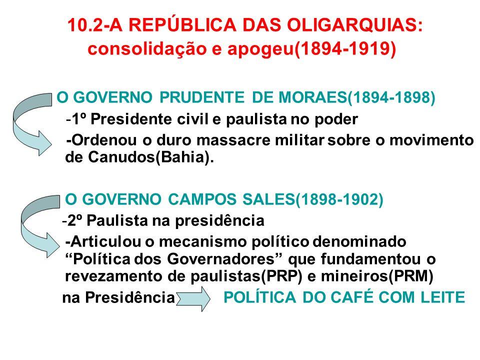 10.2-A REPÚBLICA DAS OLIGARQUIAS: consolidação e apogeu(1894-1919)