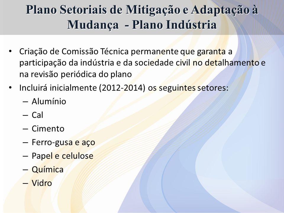 Plano Setoriais de Mitigação e Adaptação à Mudança - Plano Indústria