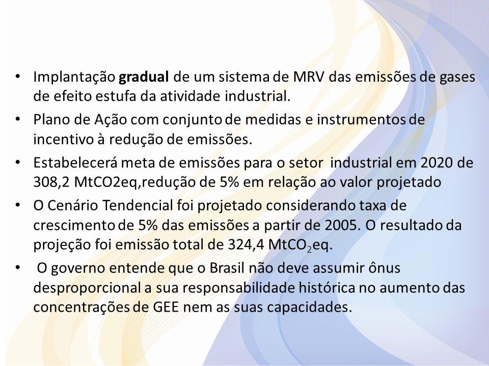 Implantação gradual de um sistema de MRV das emissões de gases de efeito estufa da atividade industrial.