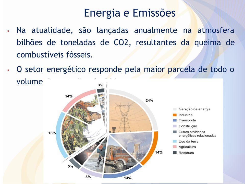 Energia e Emissões Na atualidade, são lançadas anualmente na atmosfera bilhões de toneladas de CO2, resultantes da queima de combustíveis fósseis.