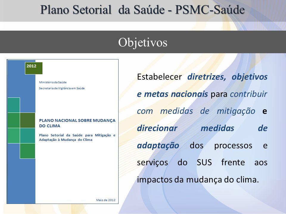 Plano Setorial da Saúde - PSMC-Saúde