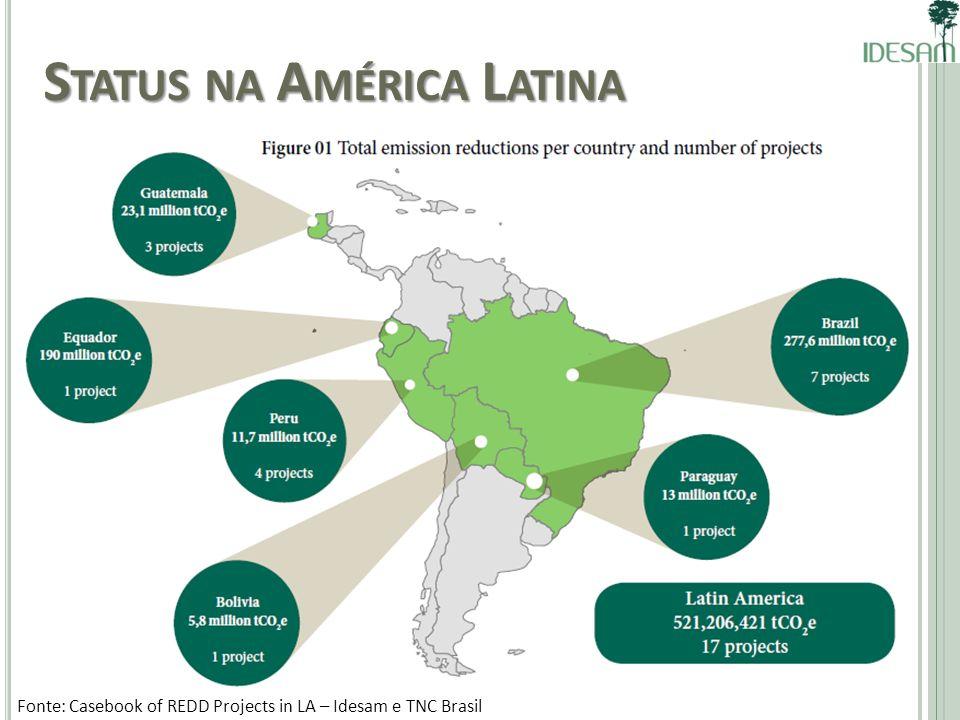 Status na América Latina