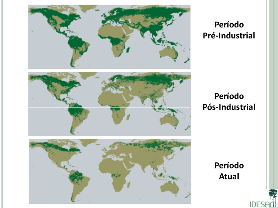 Período Pré-Industrial Período Pós-Industrial Período Atual