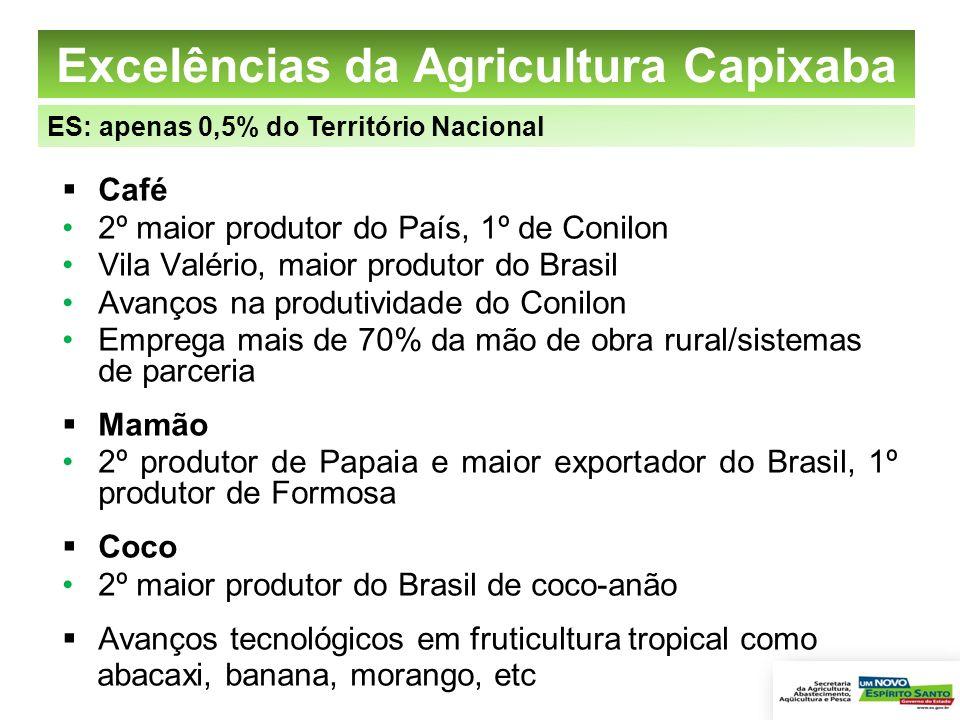 Excelências da Agricultura Capixaba