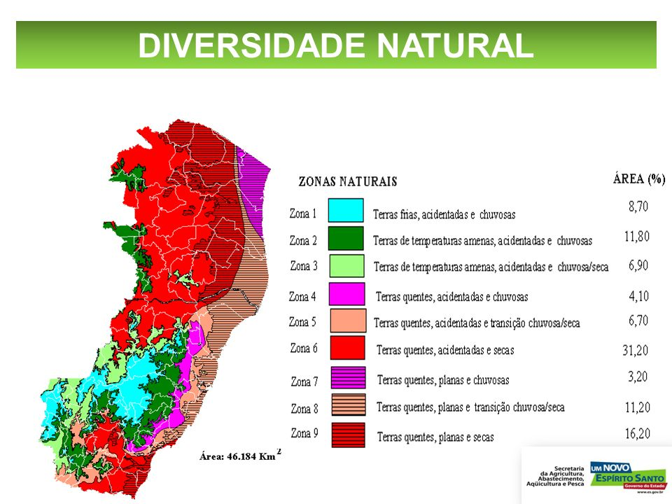 DIVERSIDADE NATURAL 8