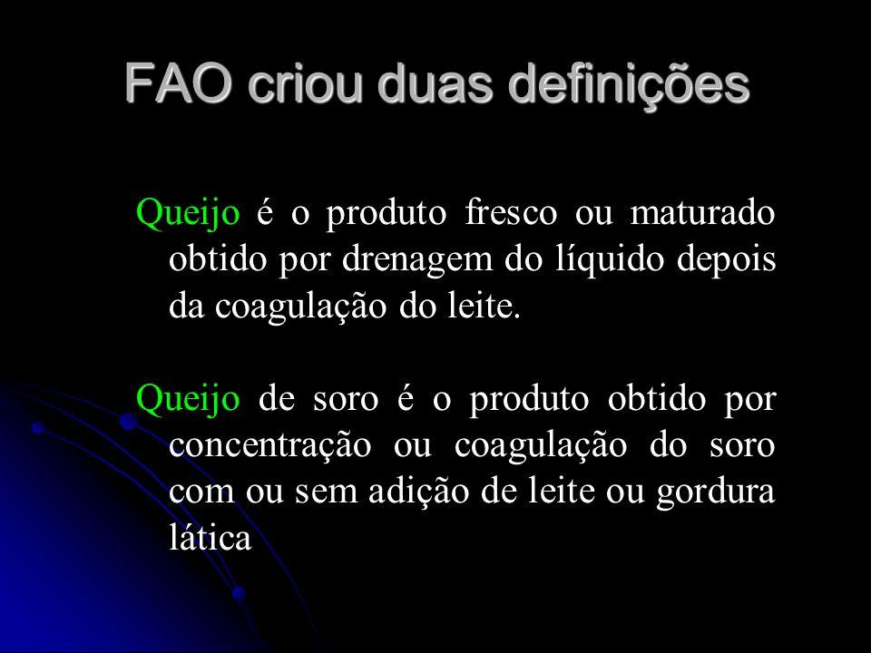 FAO criou duas definições