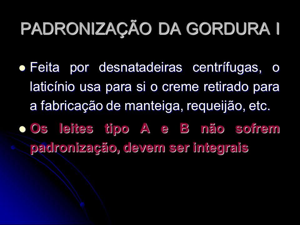 PADRONIZAÇÃO DA GORDURA I