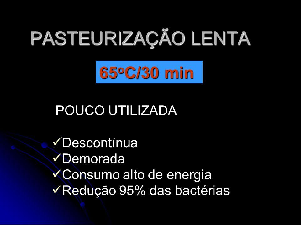 PASTEURIZAÇÃO LENTA 65oC/30 min POUCO UTILIZADA Descontínua Demorada